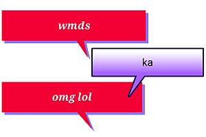 Was Bedeutet Chatsprache